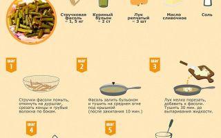 Фасоль при беременности: польза, вред, как готовить