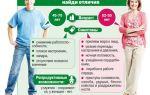 Признаки климакса у женщин в 40 лет: симптомы и проявления