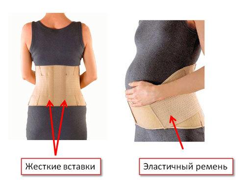 Тянет низ живота при беременности: причины на ранних и поздних сроках, что делать