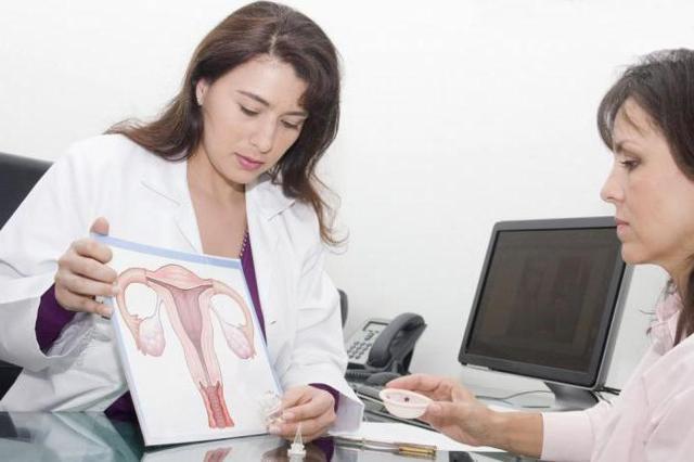 Единичные кисты шейки матки: причины и лечение