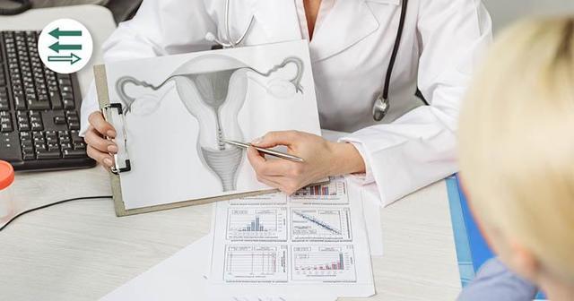 Умеренно дифференцированная аденокарцинома матки: что это?