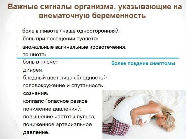 Бывает ли токсикоз при внематочной беременности или нет?