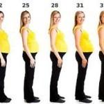 Не хватает воздуха при беременности: причины, методы диагностики и устранения проблемы, опасность одышки