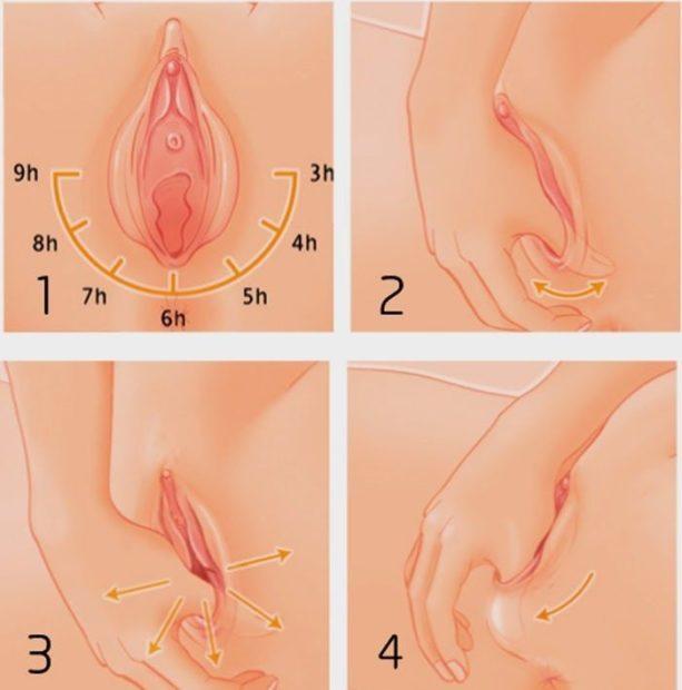 Массаж при беременности: показания, противопоказания