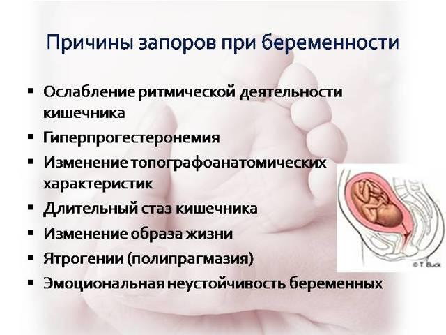 Щелчки в животе при беременности: причины, симптомы, физиология, грыжа, симфизиопатия
