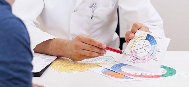 Иммуногистохимия эндометрия: цели проведения и информативность исследования, характер процедуры