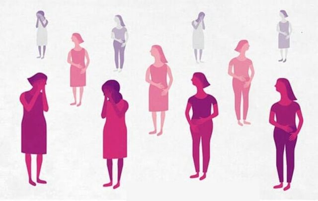 Аплазия матки: почему возникает, как проявляется, и как устранить