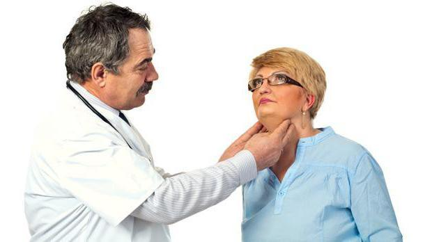 Симптомы гипотиреоза у женщин в период менопаузы: причины