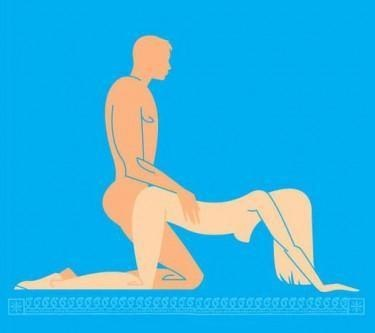 Секс при опущении матки: оптимальные позы для занятия любовью