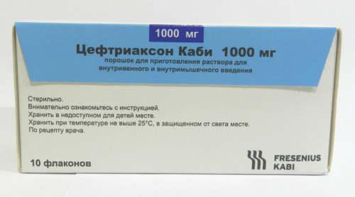 Лечение оофорита препаратами и антибиотиками: подходы и схема