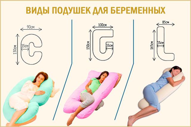 Как спать при беременности: позы, время, ортопедическая постель