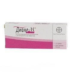 Диане-35 при эндометриозе: эффект от приема, противопоказания