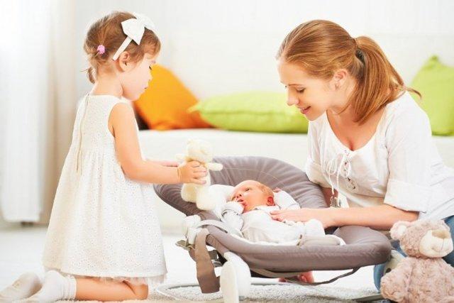 Овуляция после родов: когда наступает, особенности, причины отсутствия