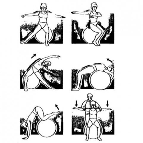 Как укрепить матку: упражнения, травы, медикаменты, массаж