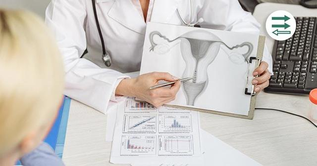 Эндометриоз и миома матки: особенности совместного протекания болезней